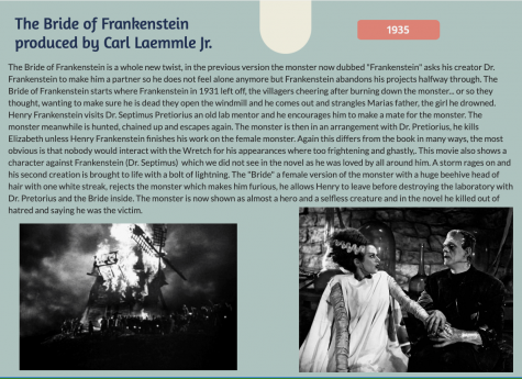 Franken Throughout Pop Culture